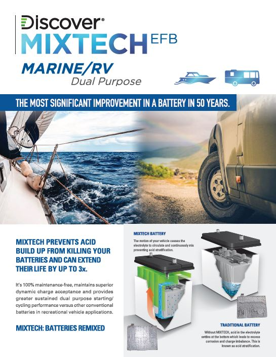 Discover_MIXTECH_EFB_Marine_Dual_Purpose_Thumbnail